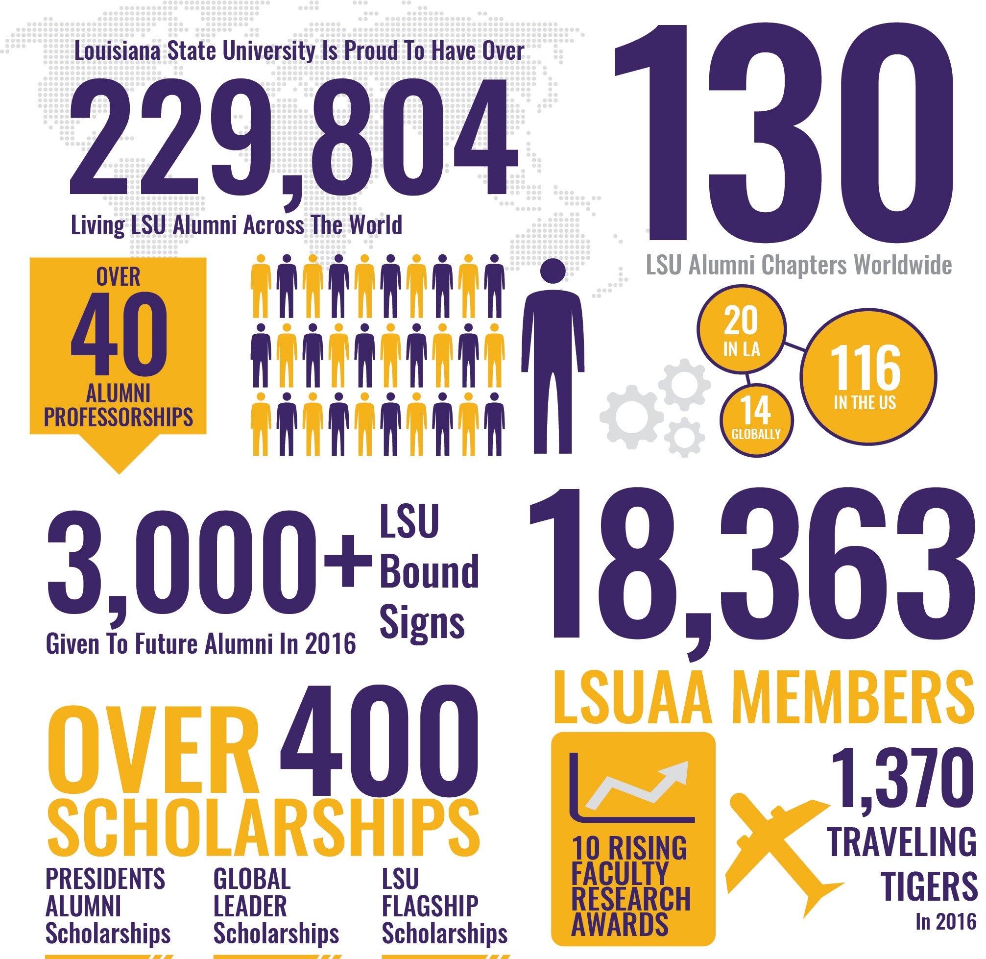 LSU-INFOGRAPHIC-v2opt2.jpg