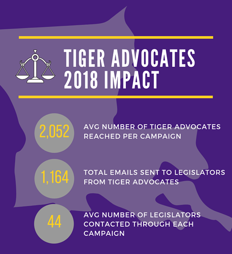 TIGER ADVOCATES 2018 IMPACT (3)